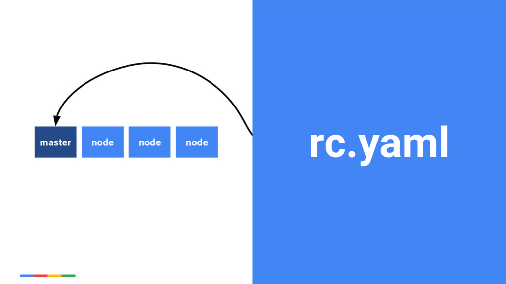 25 Google Cloud Platform rc.yaml node master no...