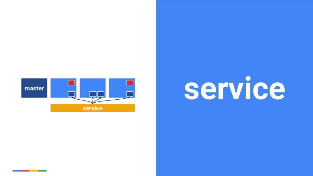 31 Google Cloud Platform service master service...