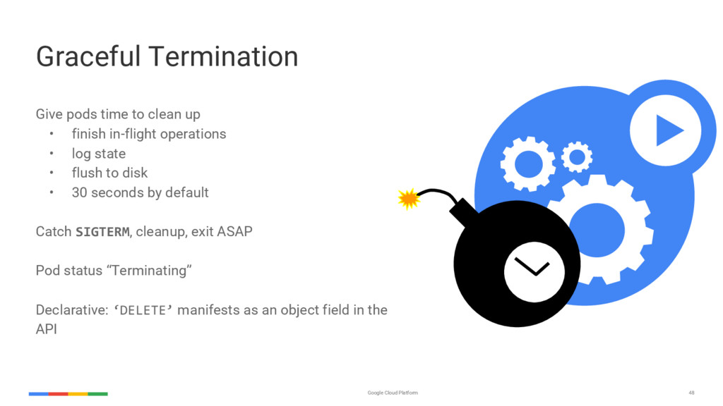 48 Google Cloud Platform Graceful Termination G...