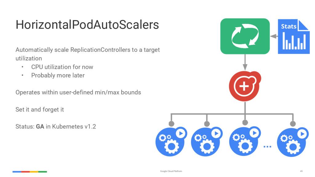 49 Google Cloud Platform HorizontalPodAutoScale...