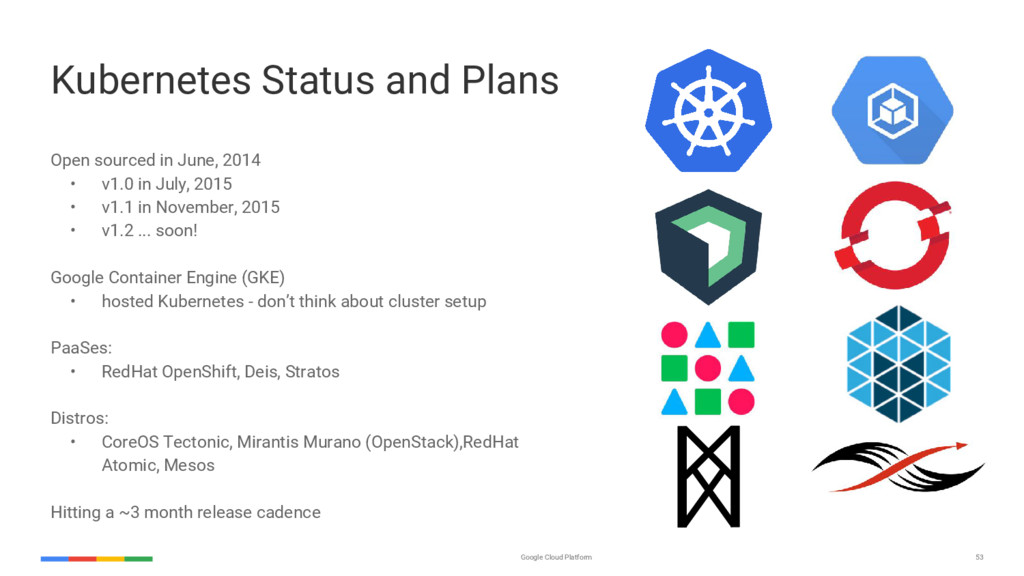 53 Google Cloud Platform Kubernetes Status and ...