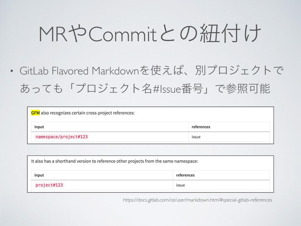MRCommitͱͷඥ͚ • GitLab Flavored MarkdownΛ͑ɺผ...