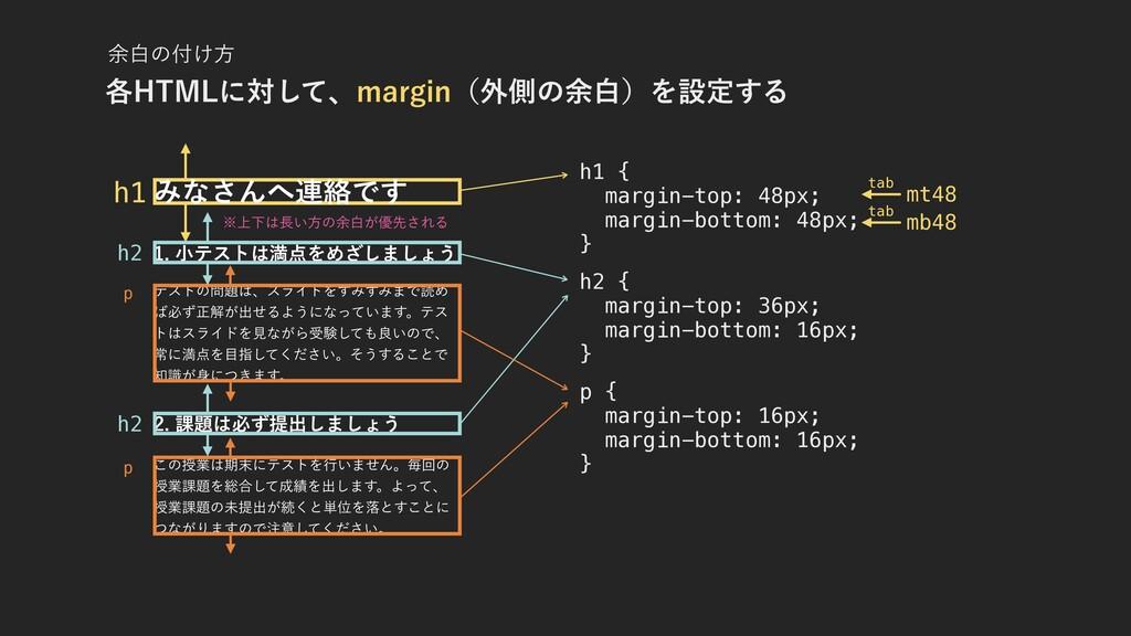 ֤)5.-ʹରͯ͠ɺNBSHJOʢ֎ଆͷ༨നʣΛઃఆ͢Δ h1 { margin-top: 4...