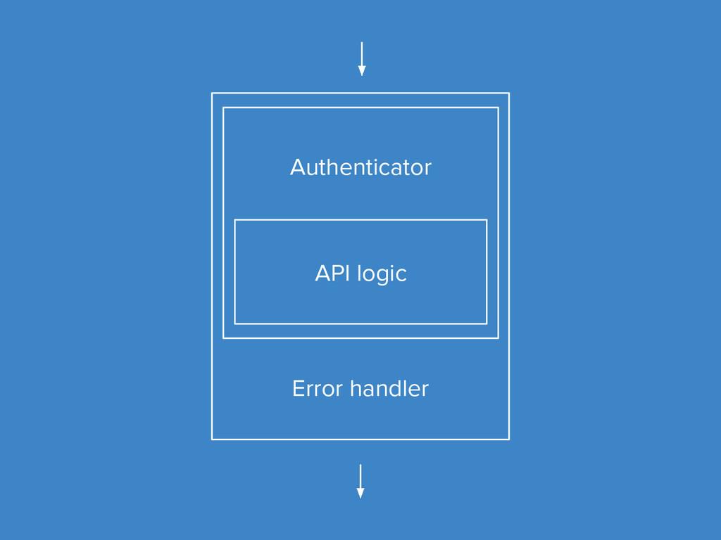 Error handler Authenticator API logic