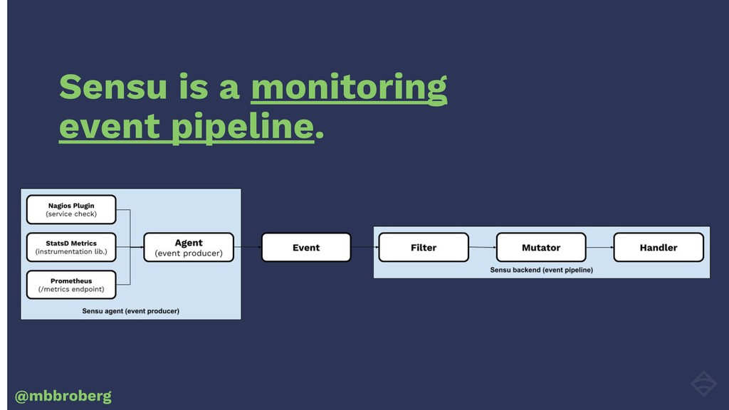 @mbbroberg Sensu is a monitoring event pipeline.