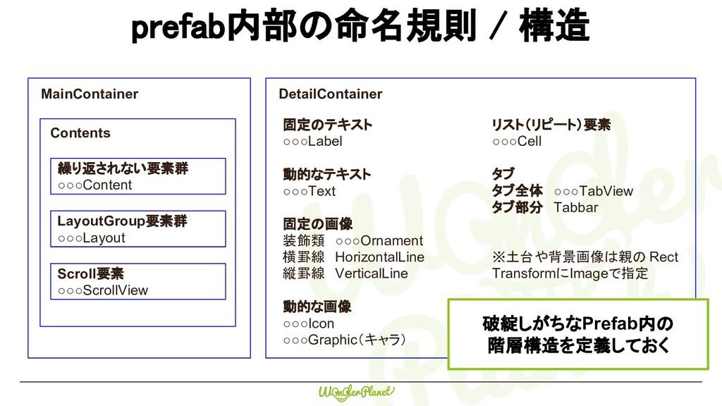 CONFIDENTIAL CONFIDENTIAL prefab内部の命名規則 / 構造 Ma...