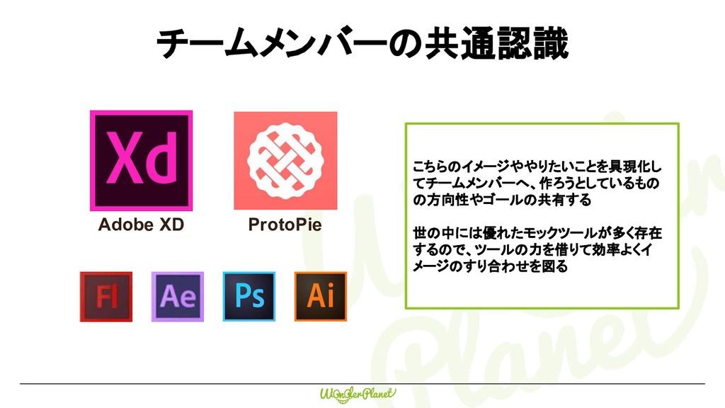 CONFIDENTIAL CONFIDENTIAL チームメンバーの共通認識 Adobe XD...