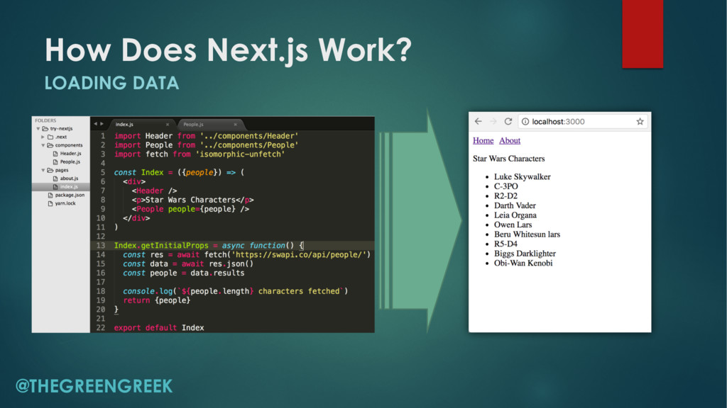 How Does Next.js Work? LOADING DATA @THEGREENGR...
