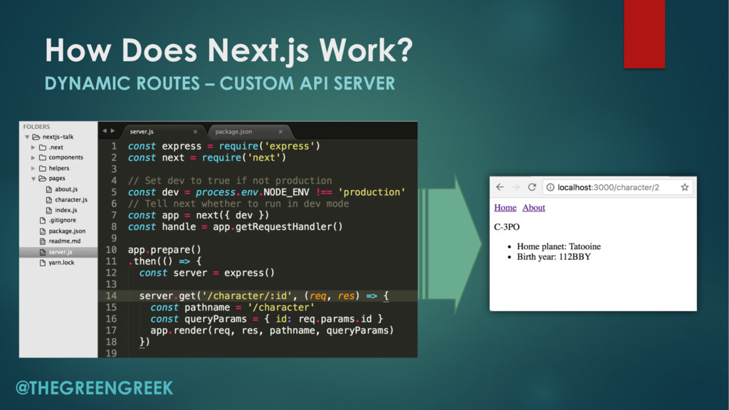 How Does Next.js Work? DYNAMIC ROUTES – CUSTOM ...