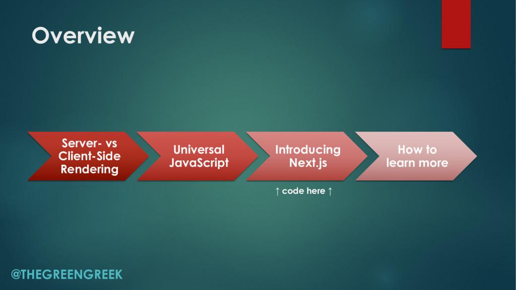 Server- vs Client-Side Rendering Universal Java...