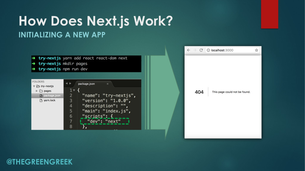 How Does Next.js Work? INITIALIZING A NEW APP @...
