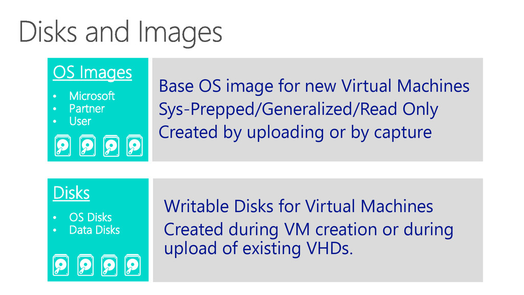 Base OS image for new Virtual Machines Sys-Prep...