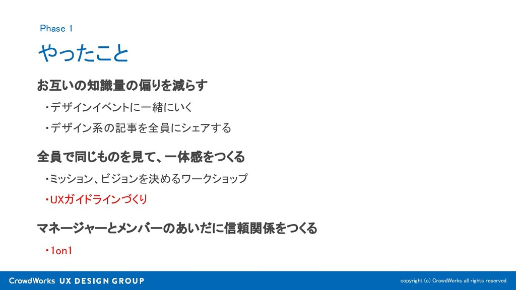 copyright (c) CrowdWorks all rights reserved. お...