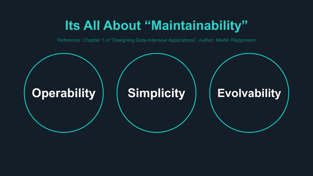 "Its All About ""Maintainability"" Reference: Chap..."