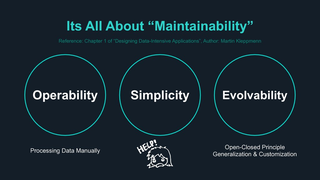 "Its All About ""Maintainability"" Simplicity Evol..."