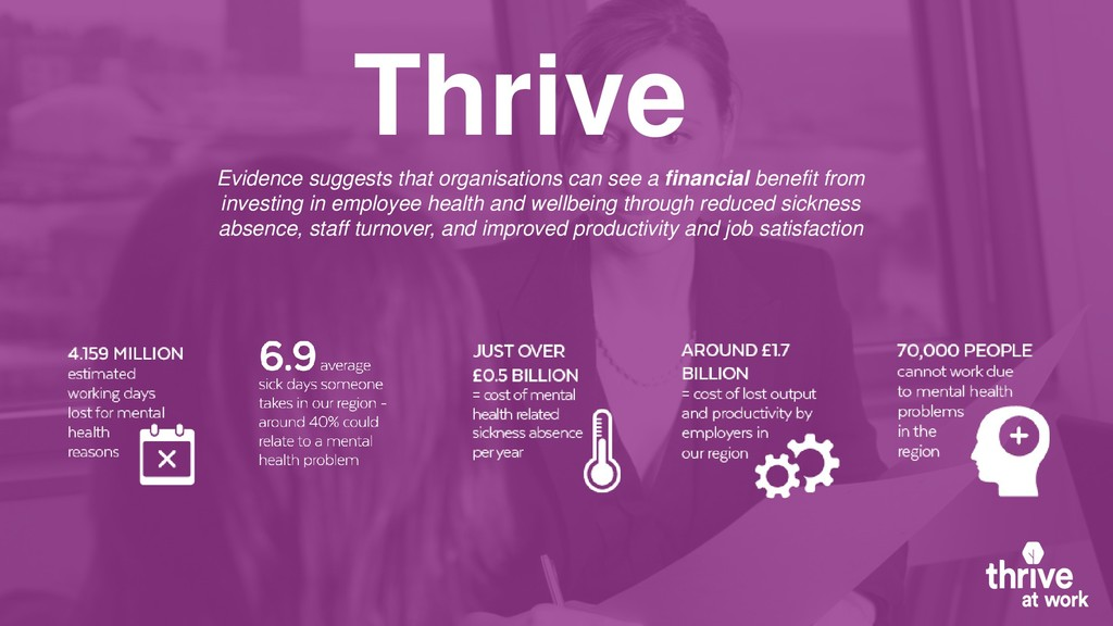 Thrive Evidence suggests that organisations can...