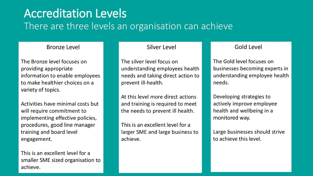 Accreditation Levels There are three levels an ...