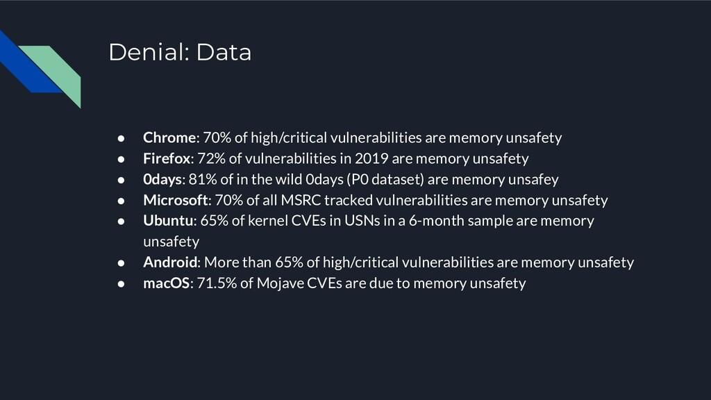 Denial: Data ● Chrome: 70% of high/critical vul...