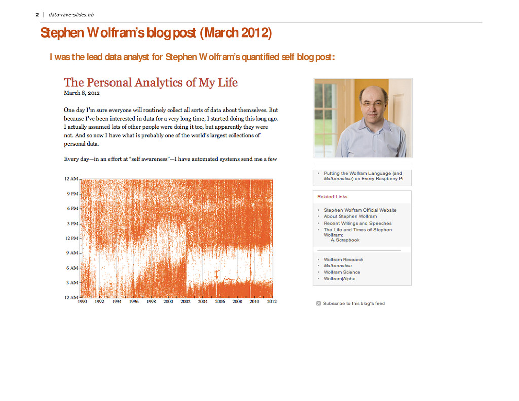 Stephen Wolfram' s blog post (March 2012) I was...