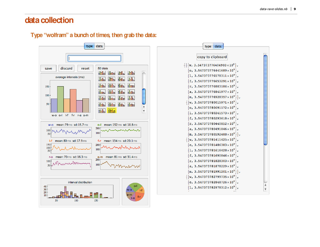 "data collection Type "" wolfram"" a bunch of time..."