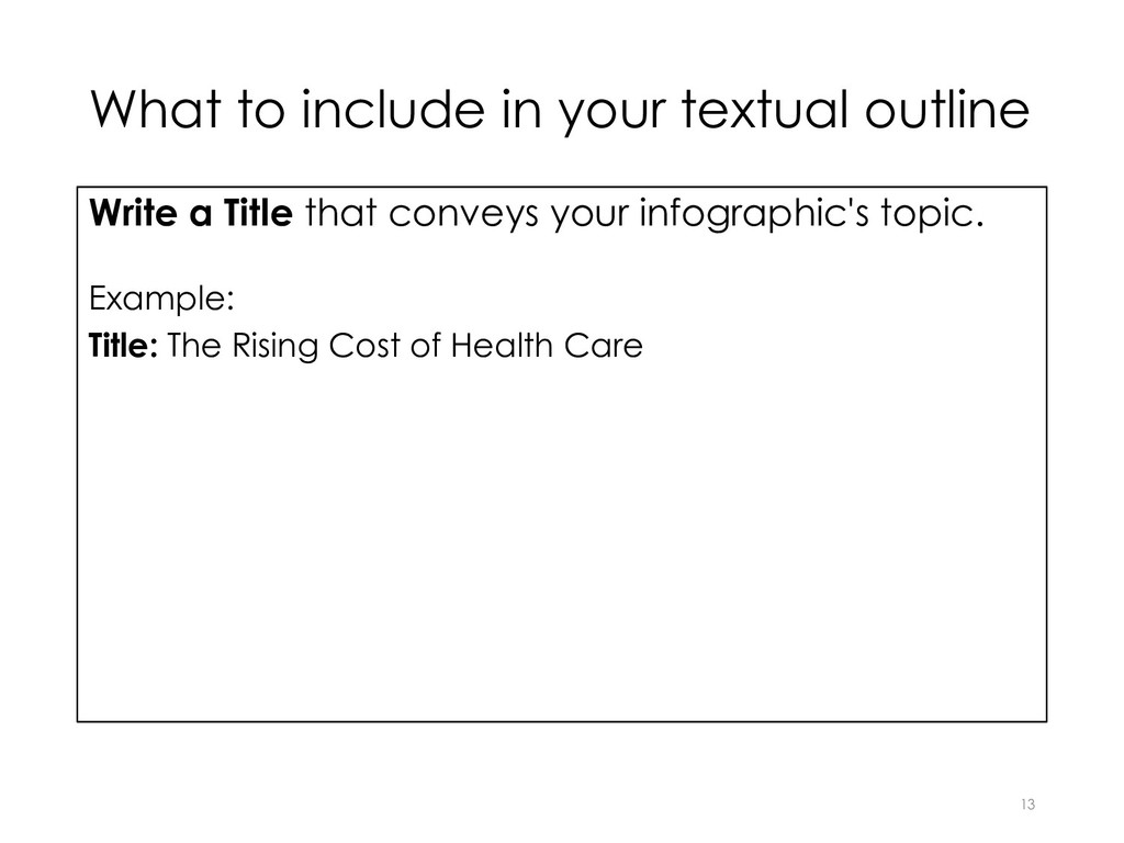 What to include in your textual outline Write a...