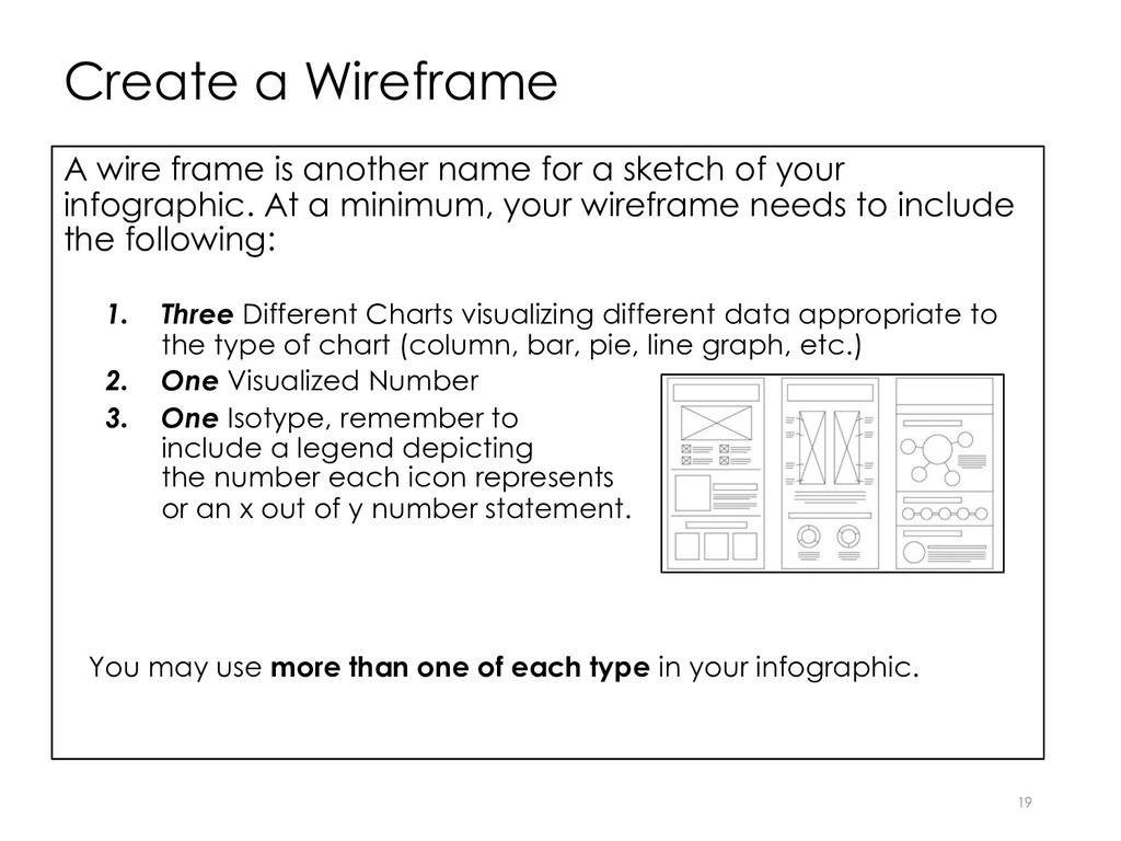Create a Wireframe 19 A wire frame is another n...