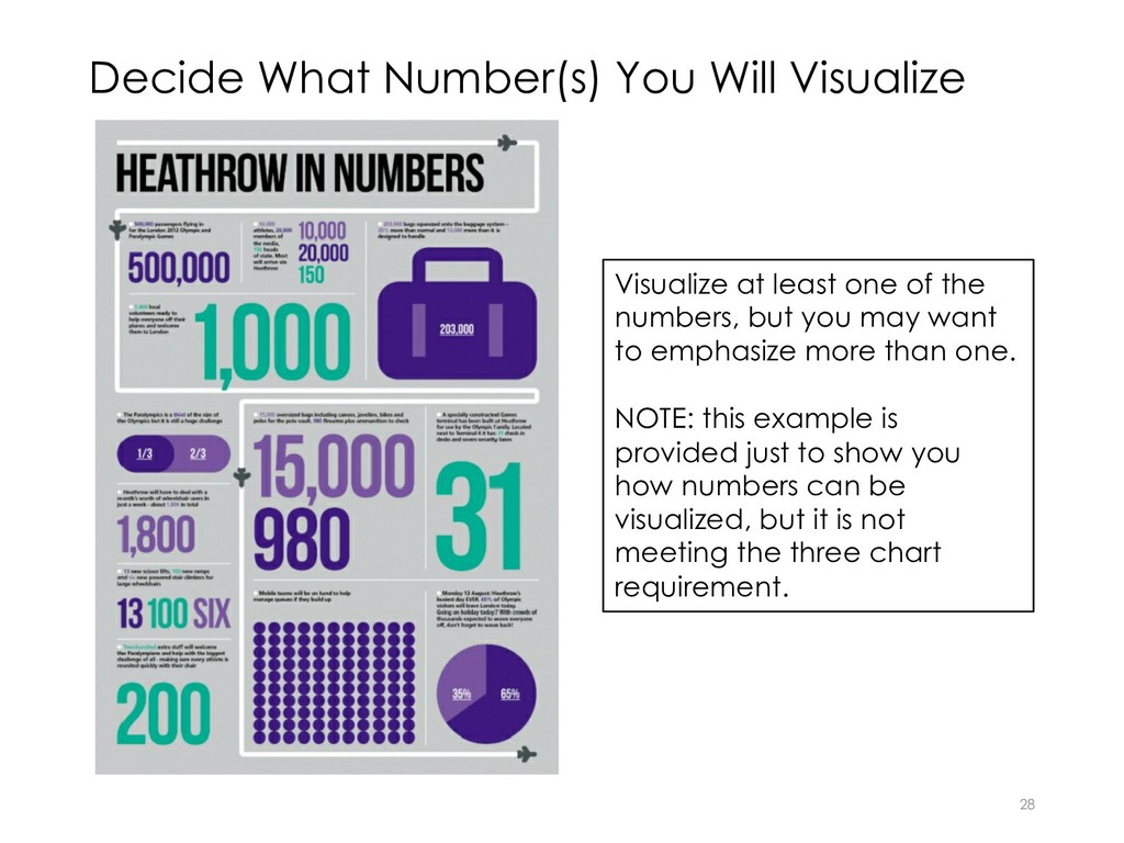 Decide What Number(s) You Will Visualize 28 Vis...