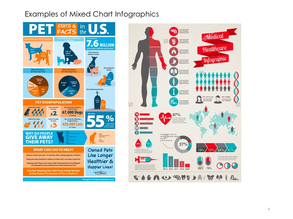 4 Examples of Mixed Chart Infographics