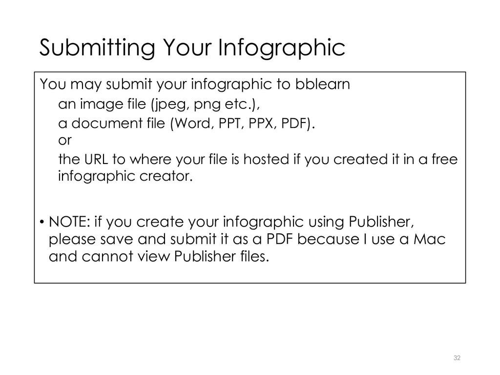 Submitting Your Infographic You may submit your...