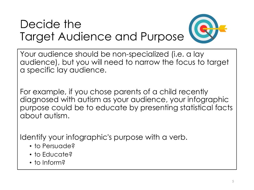 Decide the Target Audience and Purpose Your aud...