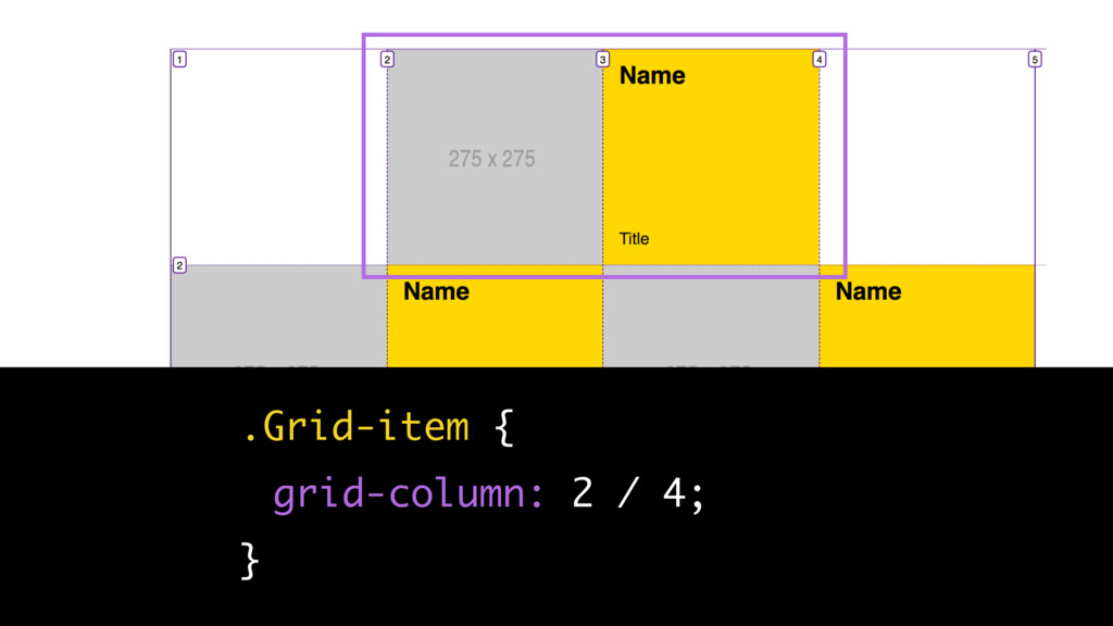 .Grid-item { grid-column: 2 / 4; }