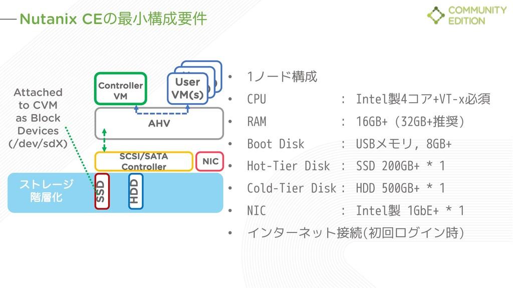 ετϨʔδ ֊Խ Nutanix CEͷ࠷খߏཁ݅ • 1ノード構成 • CPU : In...