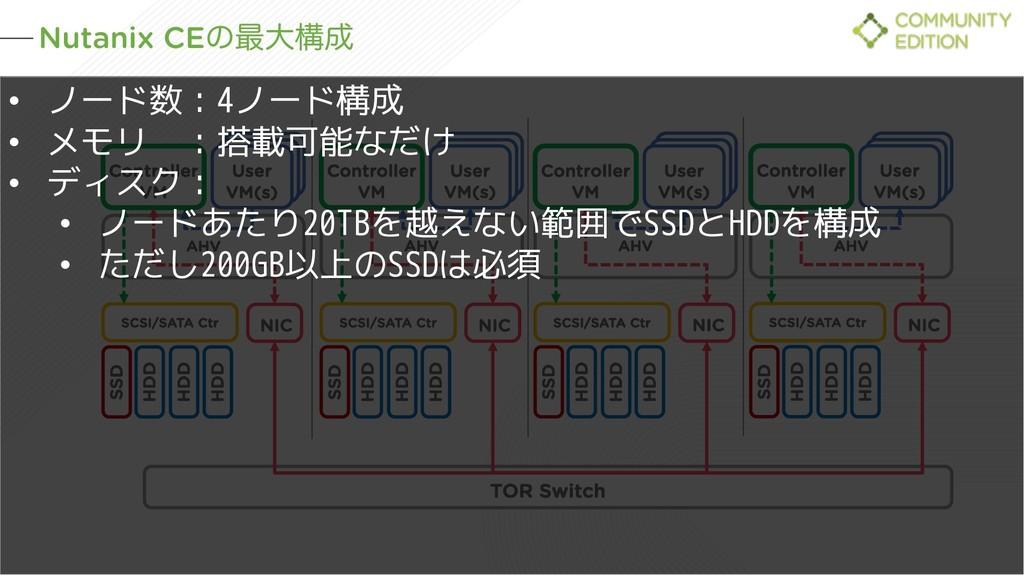 AHV SCSI/SATA Ctr SSD HDD HDD HDD Controller VM...