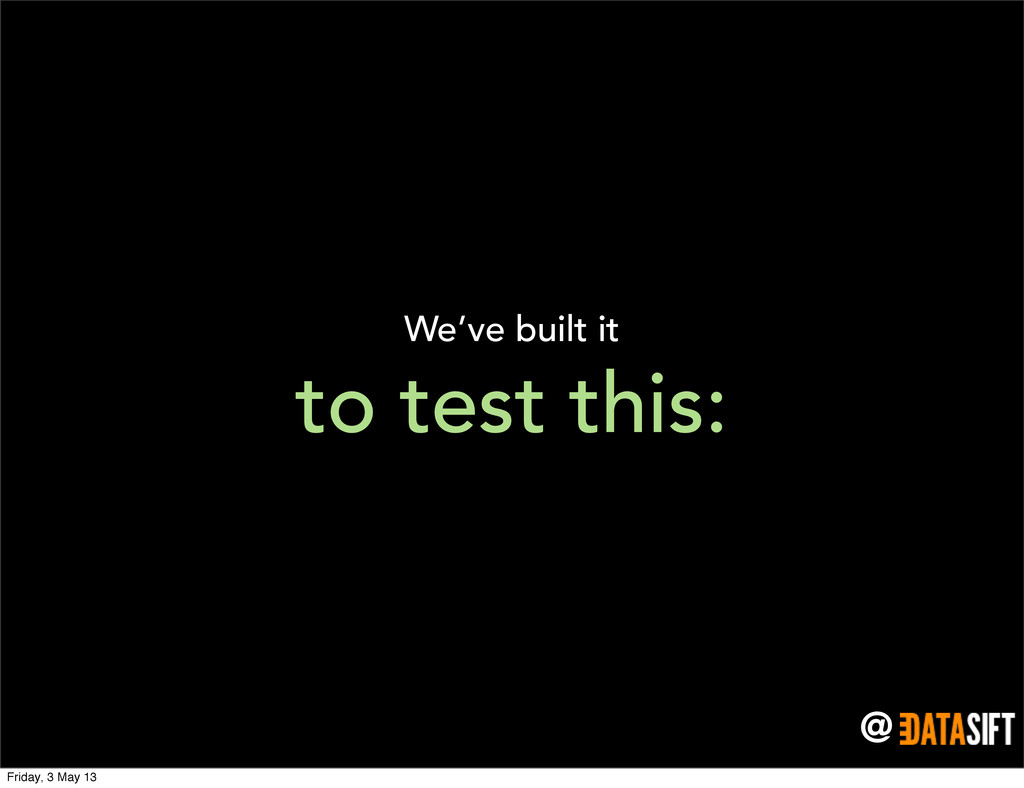 @ to test this: We've built it Friday, 3 May 13