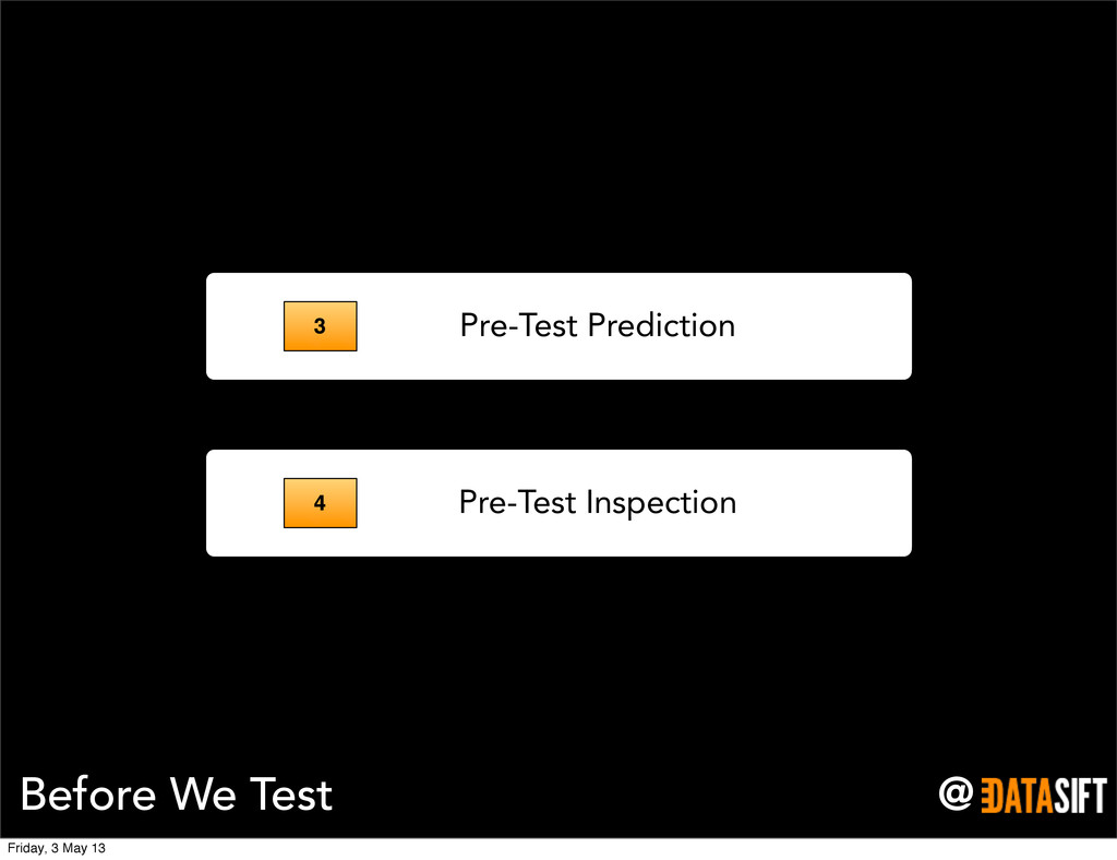 @ Before We Test Pre-Test Prediction 3 Pre-Test...