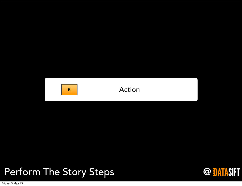 @ Perform The Story Steps Action 5 Friday, 3 Ma...