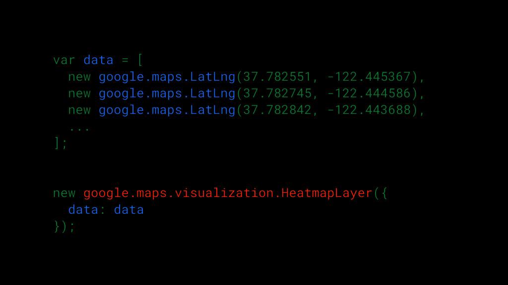 var data = [ new google.maps.LatLng(37.782551,...