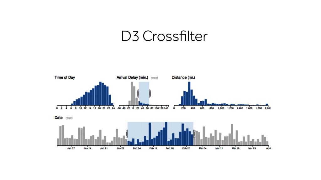 D3 Crossfilter