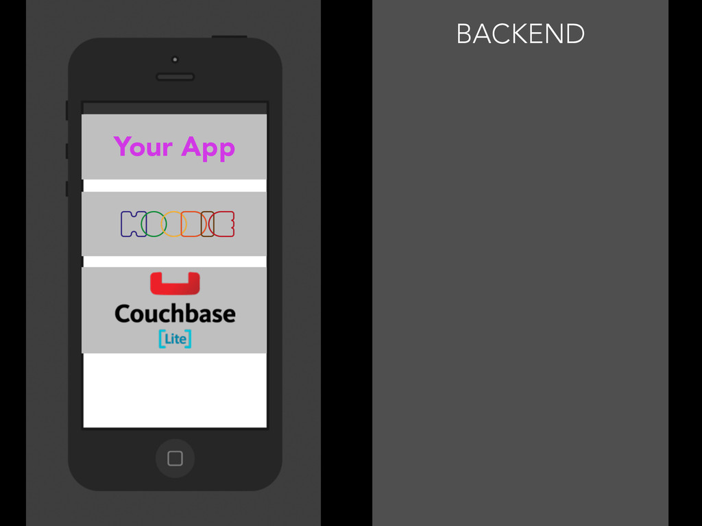 BACKEND Your App