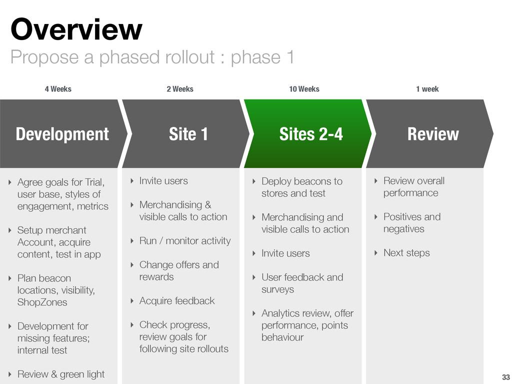 Propose a phased rollout : phase 1 Overview 33 ...