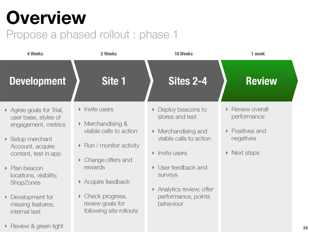 Propose a phased rollout : phase 1 Overview 34 ...