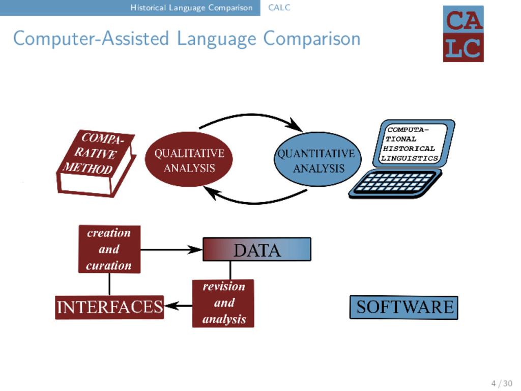 Historical Language Comparison CALC Computer-As...