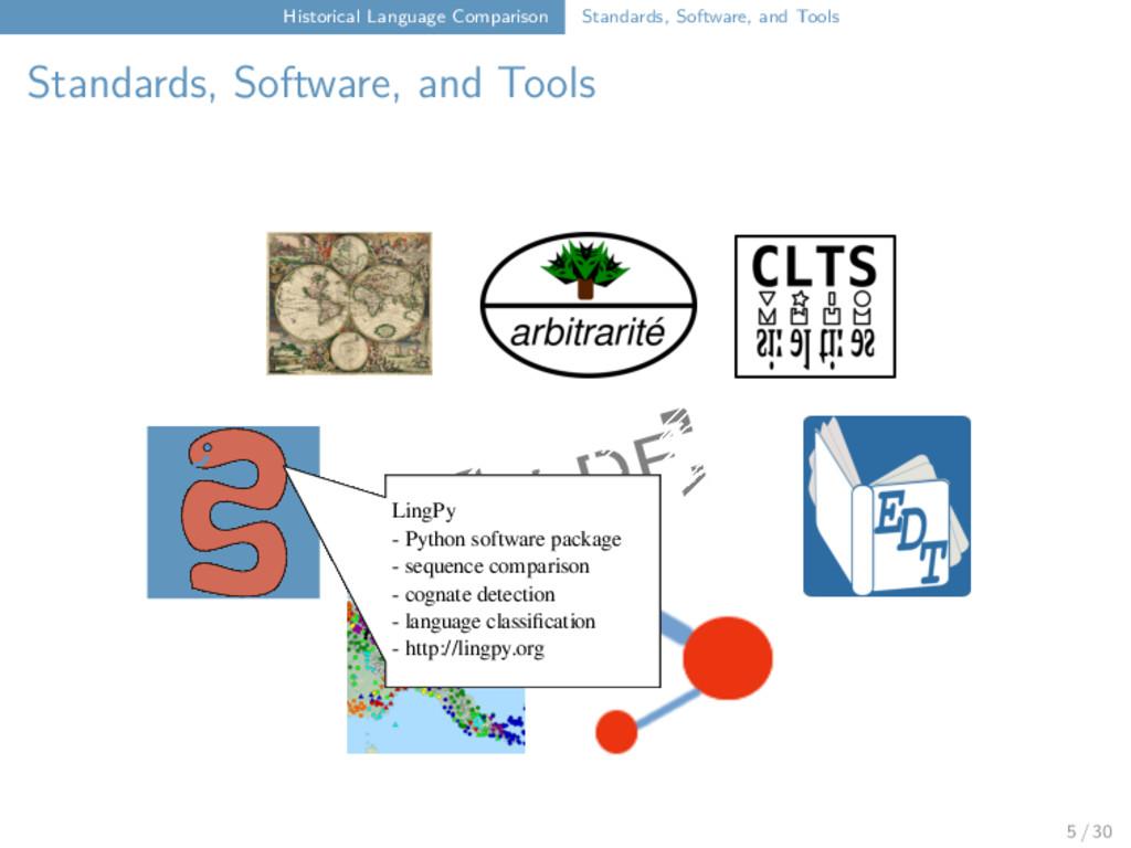 Historical Language Comparison Standards, Softw...