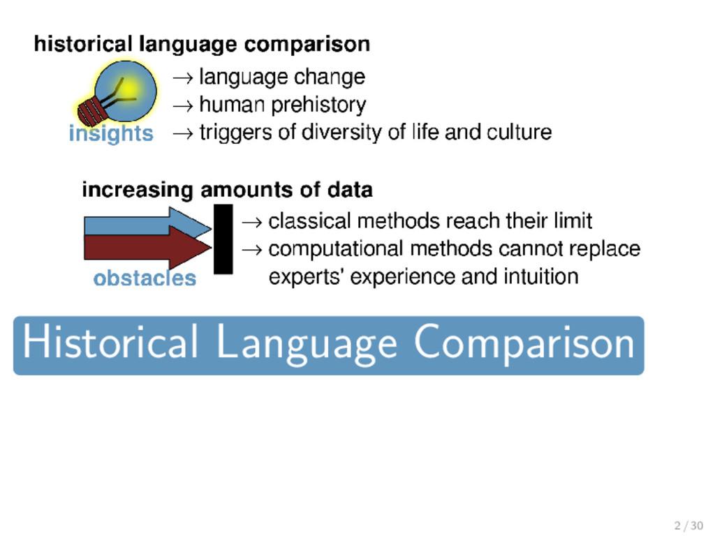 Historical Language Comparison 2 / 30