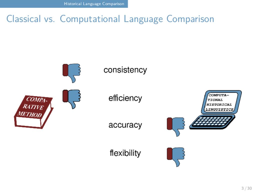 Historical Language Comparison Classical vs. Co...