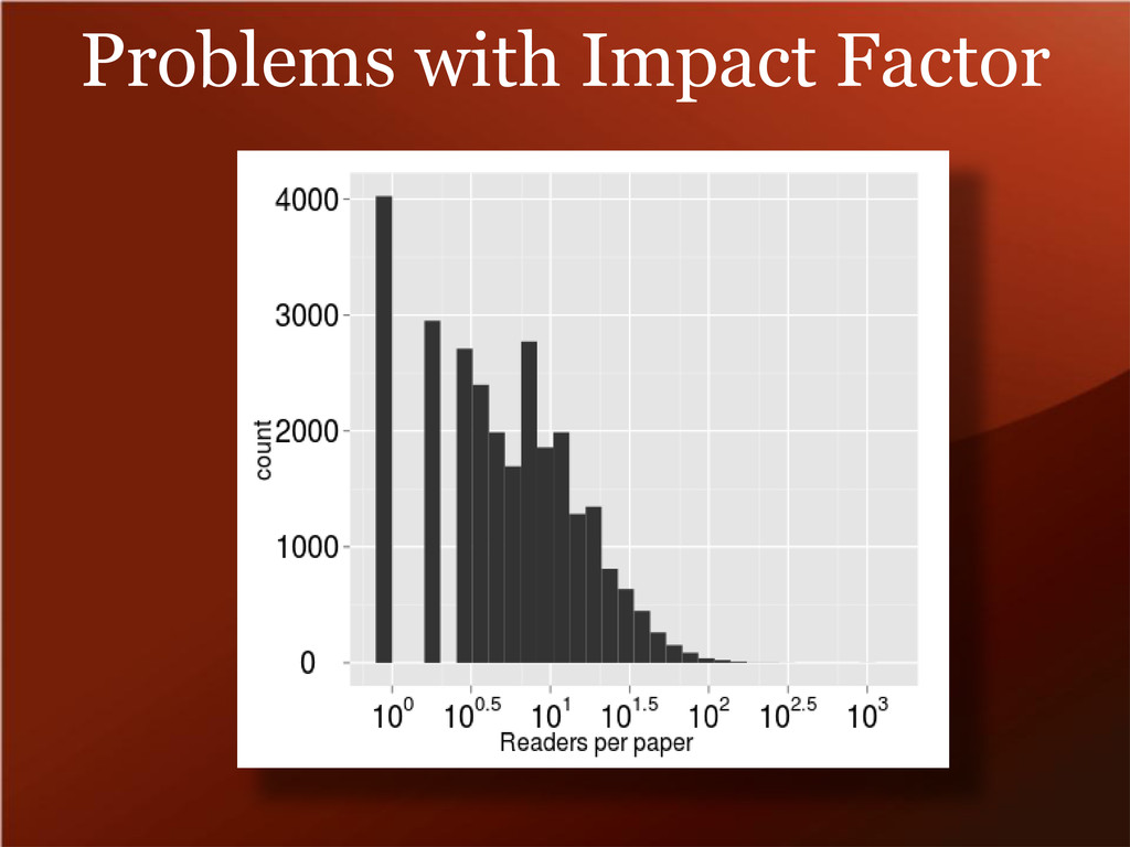 Problems with Impact Factor