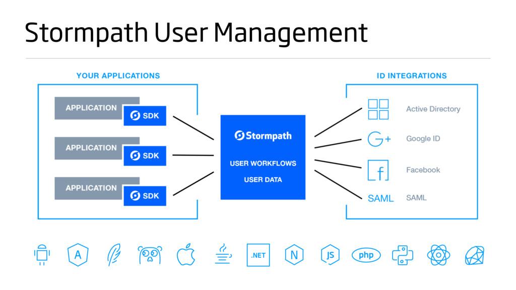 Stormpath User Management