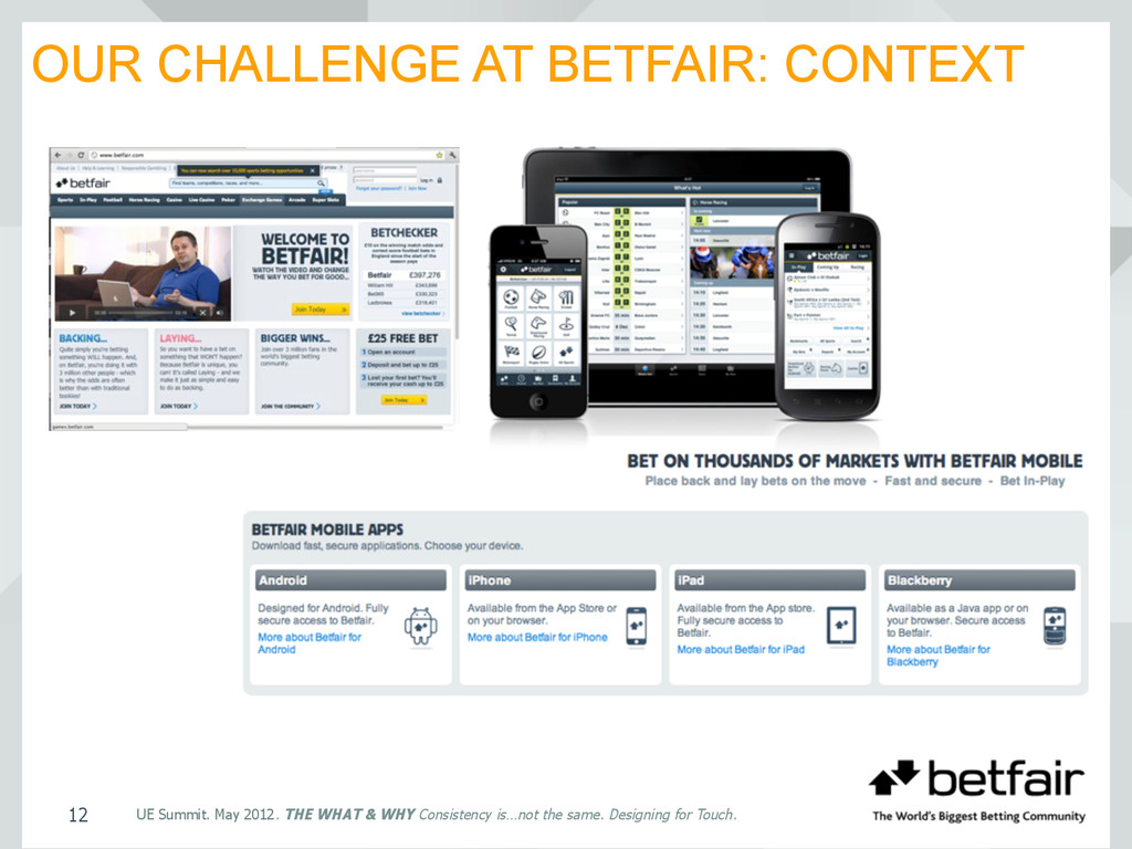 OUR CHALLENGE AT BETFAIR: CONTEXT UE Summit. Ma...