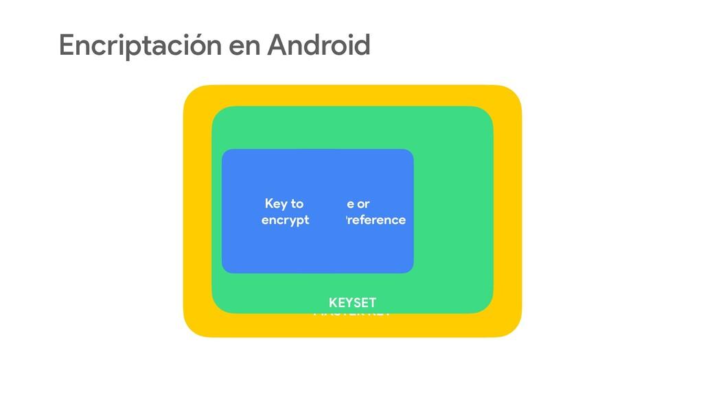 Encriptación en Android MASTER KEY KEYSET File ...