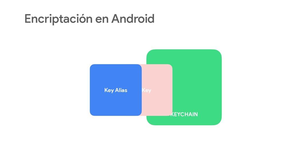 Encriptación en Android KEYCHAIN Key Key Alias